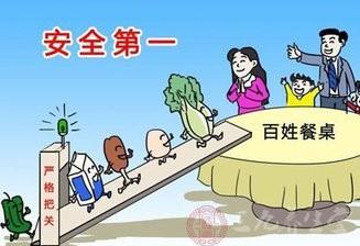 芜湖市抽检餐饮具9批次不合格
